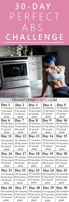 Share and repin if this workout helped perfet your abs! Click the pin for the full workout.