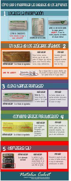 Cómo leer e interpretar las etiquetas de los alimentos