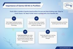 The gravity-based purifiers contain a Germ kill kit. Click here to know how they can improve your healthy living. Drinking Water, Infographics, Improve Yourself, Healthy Living, Kit, Pure Products, Infographic, Healthy Life, Info Graphics