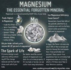 Magnesium-in coffee and salt