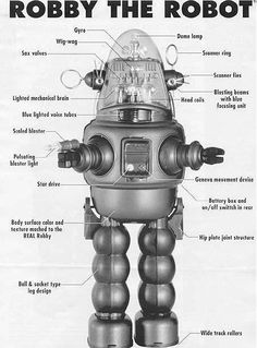The history and design of the legendary Robby The Robot with picture references. Learn about this science fiction star. Vintage Robots, Retro Robot, Vintage Toys, Gi Joe, Robby The Robot, Robot Parts, Arte Nerd, Arte Robot, Lost In Space