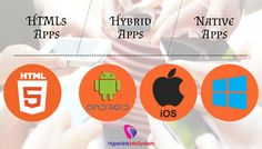 Here we share information about the types of mobile app (Native app, HTML 5 and a Hybrid app) which helps you to decide your perfect skilled mobile app development strategy.