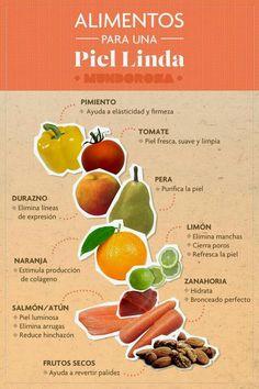Beneficios para la piel