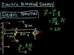 Voltage : Difference between electrical potential (voltage) and electrical potential energy