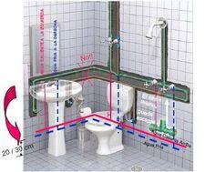 """Cañerías de distribución de agua:   Cañerías de """"Distribución de agua"""": Son las cañerías que recorren horizontalmente el proyecto, aliment..."""