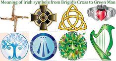 Celtic Symbols Quiz. Image copyright Ireland Calling
