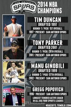 San Antonio Spurs Legacy. SPURS 2014 NBA CHAMPIONS