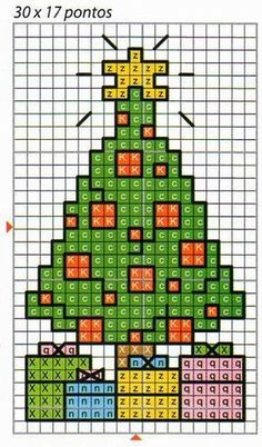Marvelous ideas to check out Small Cross Stitch, Cross Stitch Tree, Cross Stitch Cards, Cross Stitch Kits, Cross Stitch Designs, Cross Stitching, Cross Stitch Embroidery, Cross Stitch Patterns, Cross Stitch Christmas Cards