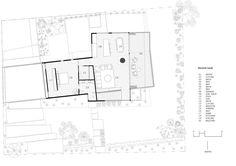 casa de familia en Australia con planos - Taringa!