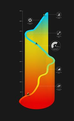 Data visualization infographic & Chart This is an example of a data map. It allows to be very simple but give the neces. Infographic Description This is Design Trends 2018, Graphic Design Trends, Graphic Design Posters, Graphic Design Inspiration, Inspiration Quotes, Daily Inspiration, Layout Design, Graphisches Design, Chart Design