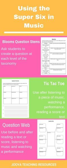 Using Questioning and the Super Six Resources to help your students from Jooya Teaching Resources. Blog post explaining how you can use the Super Six strategies of Questioning in the Music classroom.