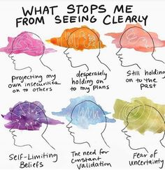 Mental And Emotional Health, Mental Health Awareness, Emotional Stress, Social Emotional Learning, Developement Personnel, Self Care Activities, Self Improvement Tips, Coping Skills, Self Help