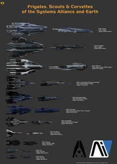 Systems Alliance Frigates, Scouts and Corvettes by Euderion on DeviantArt Mass Effect Ships, Mass Effect Art, Star Wars Spaceships, Sci Fi Spaceships, Spaceship Art, Spaceship Design, Cuadros Star Wars, Mass Effect Universe, Starship Concept