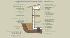 Kingston-PH-wall-section2D