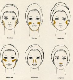 Contouring for square jaw, long nose, broad nose, wide face, thin face, round face