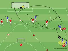 Best soccer training videos good soccer practice drills,youth soccer practice plans best soccer drills for skills youth football workouts. Field Hockey Drills, Football Training Drills, Soccer Drills For Kids, Football Workouts, Soccer Practice, Soccer Skills, Youth Soccer, Soccer Games, Football Tactics