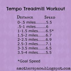 Tempo Treadmill Workout | A Mother's Pace