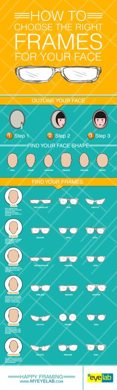 Get framed! Pick the right pair of glasses for your face shape.