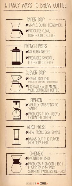 I never knew there were this many ways to brew coffee!