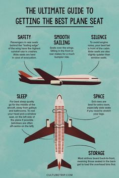 Heres Why the Size of Your Airline Seat Is Now a Safety Issue Bucket list wanderlust adventure challenge coffee bar food weekend break must try hacks tips Travel Info, Air Travel, Travel Advice, Japan Travel, Travel Guides, Travel Light, Travel Deals, Travel Plane, Sweden Travel