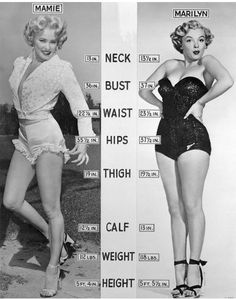 Marilyn- Her measurements aren't massive she was just shapely. I'll never understand why people say how large she was! (I know going up and down in weight would help but hell if people really think she was fat ....?)