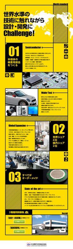 日本電子材料株式会社/設計・技術職の求人PR - 転職ならDODA(デューダ)