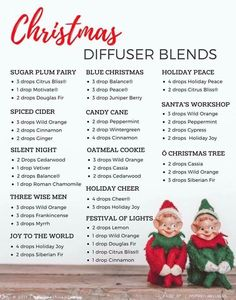 Pin by DoTerra 4 Every Lifestyle on doterra oils 4 every lifestyle Essential Oil Diffuser Blends, Essential Oil Uses, Doterra Diffuser, Aromatherapy Diffuser, Essential Oils Christmas, Oil Mix, Doterra Essential Oils, Just In Case, Diffuser Recipes