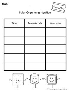 Solar Oven Investigation: Make Smores with a Pizza Box Solar Oven from TIPS on TeachersNotebook.com (11 pages)