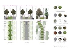 urban design street sections Landscape Diagram, Urban Landscape, Landscape Plans, Urban Design Diagram, Urban Design Plan, Urban Design Concept, Design Design, Design Ideas, Architectural Section