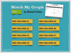"TOUCH this image: ""Match My Graph"" Desmos Mini-Challenges by Michael Fenton by MathyCathy LOVE THIS!"