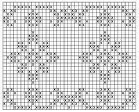 Tramezzo Per Tenda - Diy Crafts Cross Stitch Borders, Counted Cross Stitch Patterns, Cross Stitch Designs, Cross Stitch Embroidery, Filet Crochet, Sewing Patterns Free, Knitting Patterns, Stitch Doll, Chicken Scratch
