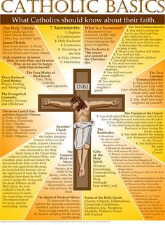 Image detail for -catholic basics poster 18 x 24 item name catholic basics poster ...