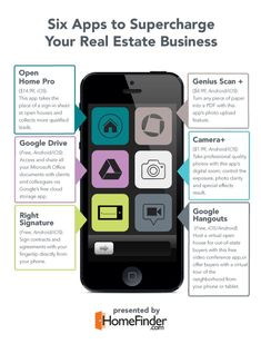 Top 6 Real Estate Marketing Ideas #realestateinvesting