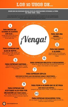 "#Spanishwords: venga. Different uses of ""venga."" #Spanish"
