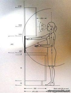 Кухня. Размеры и расстояния для рабочей поверхности