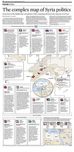 The complex map of Syria politics