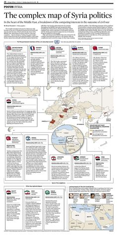 The complex map of Syria politics
