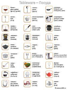 Посуда, название посуды на английском языке в картинках