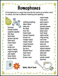 Free homophones word list and poster!  Activities for teaching homophones too!
