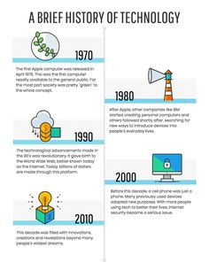 29 Best Technology Timeline Images On Pinterest