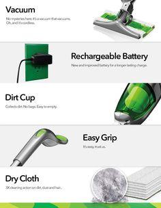 "Swiffer® SweeperVac™ Cordless Vacuum Starter Kit"""