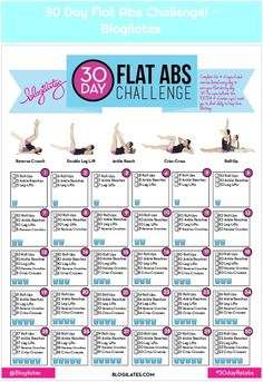 How to Get 6 Pack Abs Workout Work Out Routines Gym, Workout Routine For Men, Workout Routines For Beginners, At Home Workout Plan, At Home Workouts, Monthly Workouts, Exercise Routines, Arm Workout Challenge, 6 Pack Abs Workout