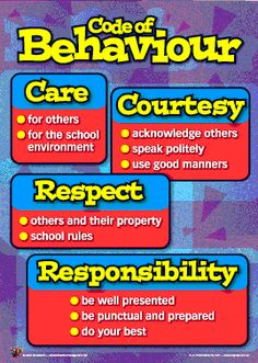 Behaviour Management Toolkit Posters - R. Publications - A set of six colourful posters with easy-to-read text, aimed at the students' level of understanding. Classroom Rules Poster, Classroom Charts, Classroom Quotes, Classroom Bulletin Boards, Classroom Behavior, School Classroom, Classroom Training, Classroom Design, Teacher Quotes