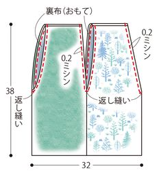 余った布はぎれで作れます。片方の持ち手の輪の中に、もう片方の持ち手を通してワンハンドルで使える緑色のバッグです。 左右で布を変えるとデザインが引き立ちます。 Sewing Art, Sewing Crafts, Homemade Bags, My Style Bags, Japanese Knot Bag, Diy Scarf, Craft Bags, Linen Bag, Small Quilts