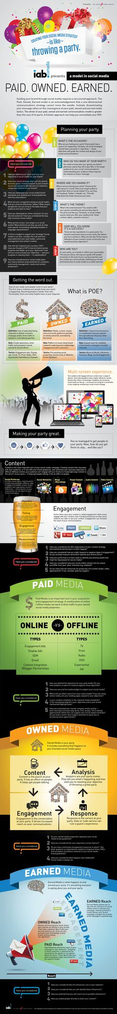 [#Infographic] Creating your social media strategy is like throwing a party