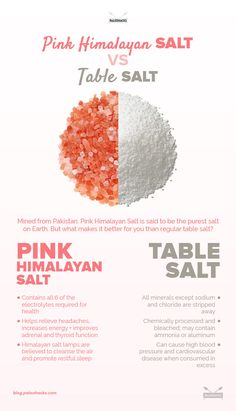 If you've heard of Himalayan salt, you may be wondering why health enthusiasts recommend it, how it differs from other varieties of salt, and whether or not it's actually good for you is part of Health and nutrition - Health And Nutrition, Health And Wellness, Health Facts, Wellness Tips, Eat Better, Table Salt, Salud Natural, Himalayan Pink Salt, Himalayan Salt Benefits