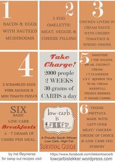 30 grams Breakfast ideas