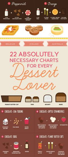 22 Absolutely Necessary Charts For Every Dessert Lover