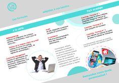 COACH EN COMMUNICATION WEB - Création du flyer présentant mon activité et les services proposés (3 volets verso) #communication #digitale #freelance