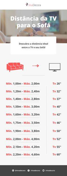 Infográfico - Distância da TV para o sofá